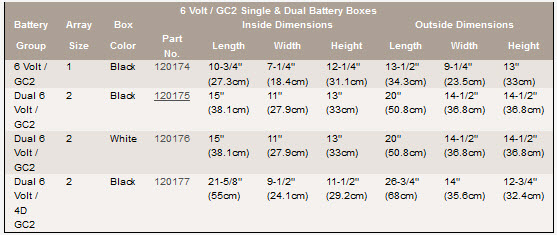 6v-gc2-battery-boxes-technical-specs.jpg