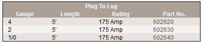 plug-to-lug-plug-ins.jpg