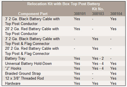 relocation-kit-without-box.jpg