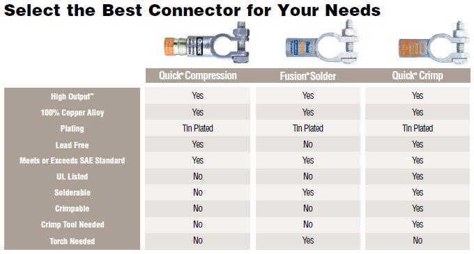 select-the-best-connector.jpg