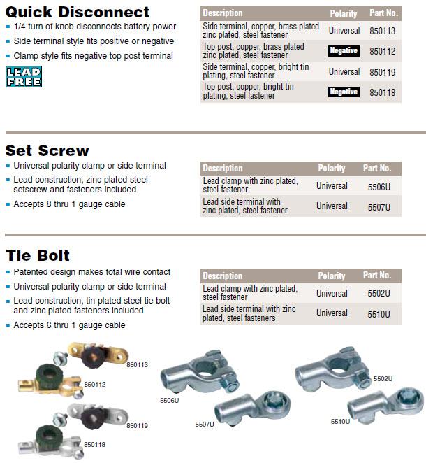 set-screw-connectors.jpg