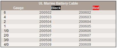 ul-marine-cable.jpg